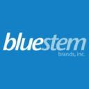 Bluestem Brands, Inc.