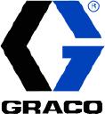 Graco, Inc.