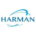 Harman International Industries, Inc.